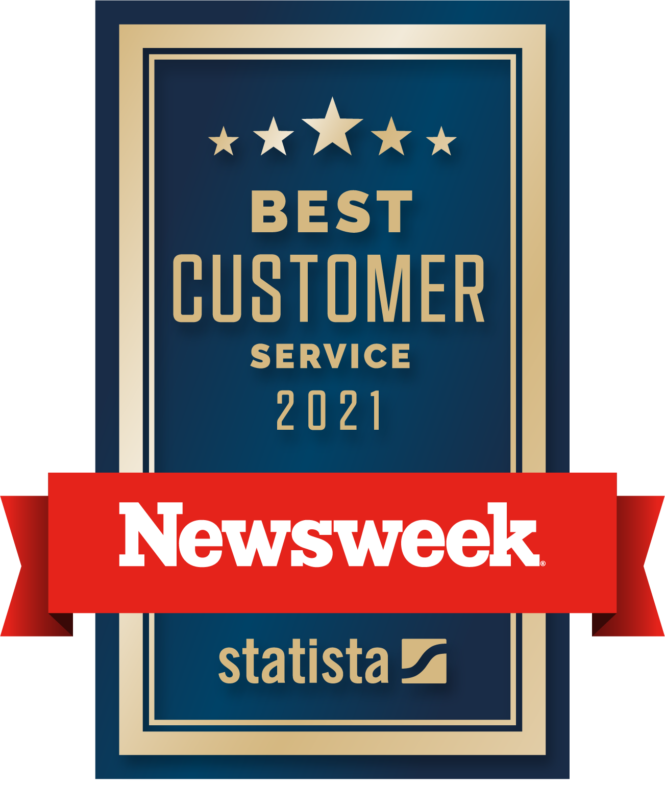 Rated America's Best Customer Service 2021 by Newsweek